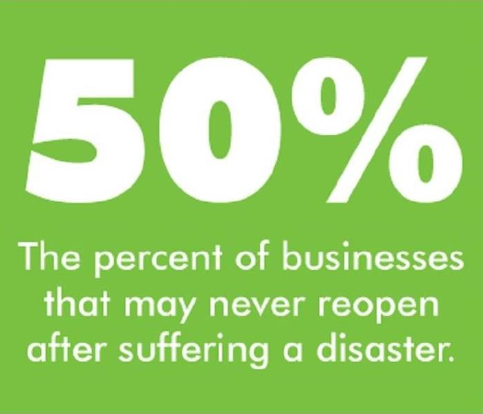 Storm Damage A SERVPRO Emergency Ready Profile Can Help Save Your Business!